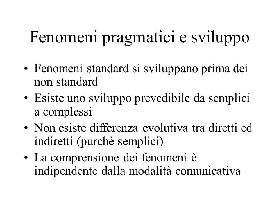 Fenomeni pragmatici e sviluppo