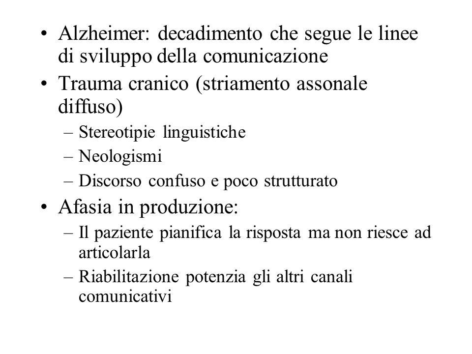 Trauma cranico (striamento assonale diffuso)