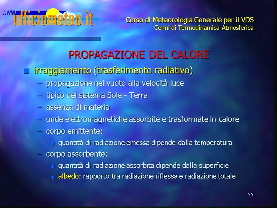 PROPAGAZIONE DEL CALORE
