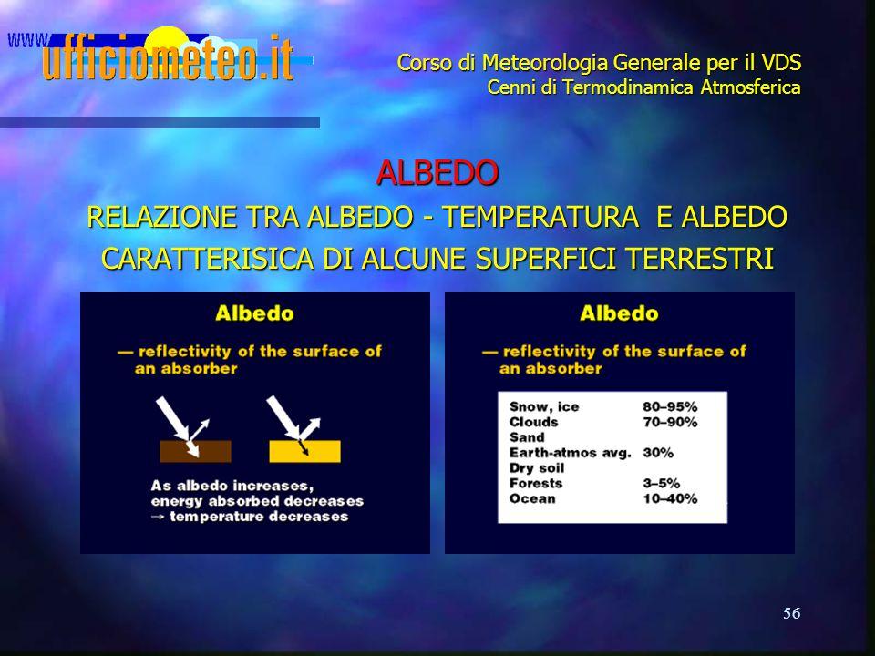 ALBEDO RELAZIONE TRA ALBEDO - TEMPERATURA E ALBEDO