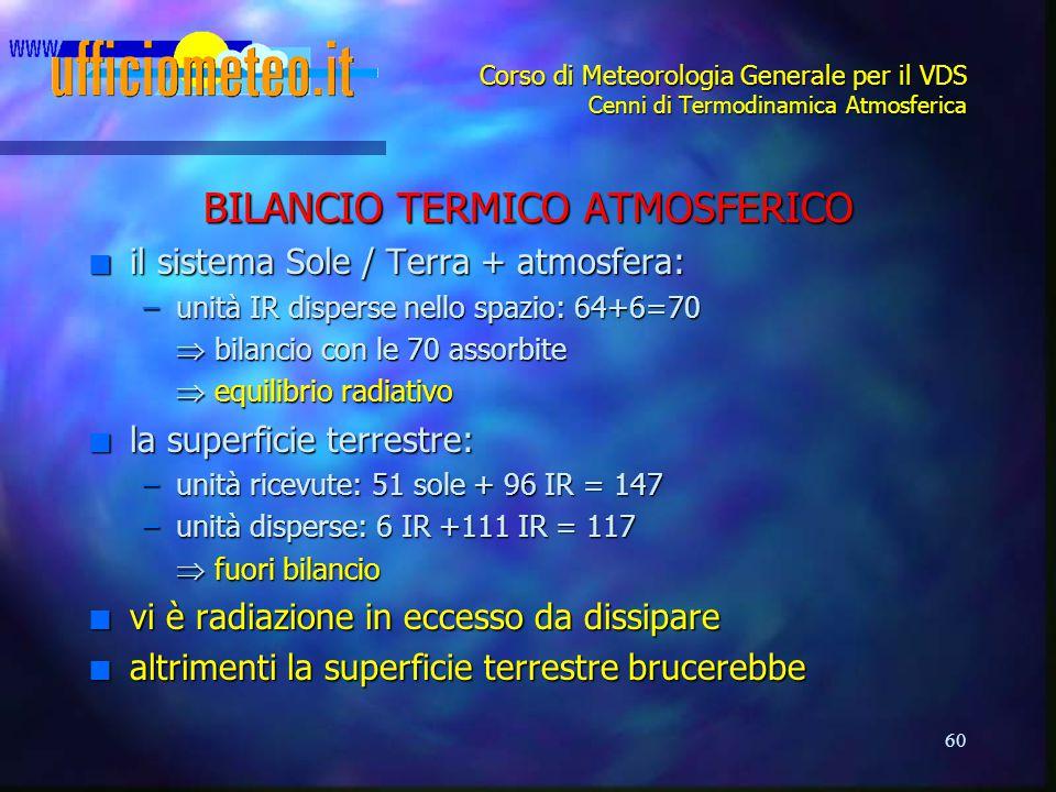 BILANCIO TERMICO ATMOSFERICO
