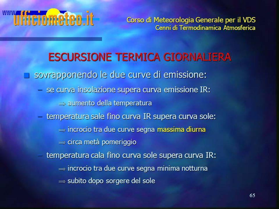 ESCURSIONE TERMICA GIORNALIERA