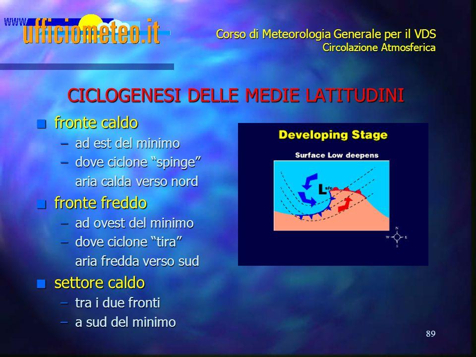 Corso di Meteorologia Generale per il VDS Circolazione Atmosferica