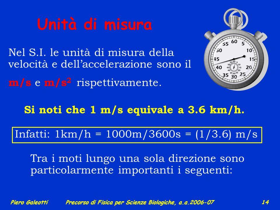 Unità di misura Nel S.I. le unità di misura della velocità e dell'accelerazione sono il. m/s e m/s2 rispettivamente.