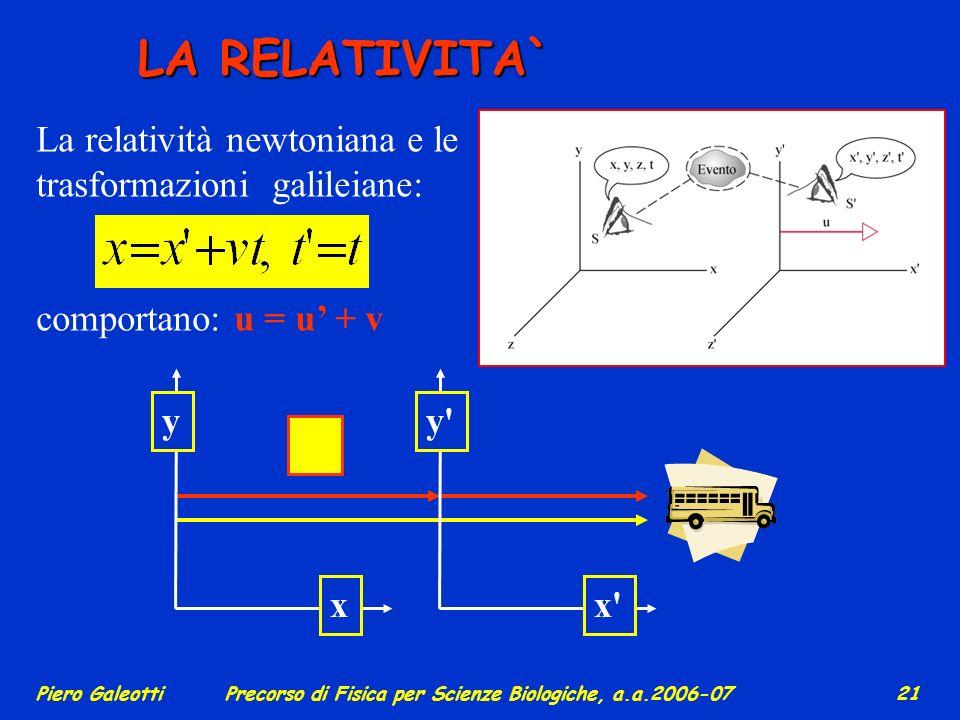 LA RELATIVITA` La relatività newtoniana e le trasformazioni galileiane: comportano: u = u' + v. x.