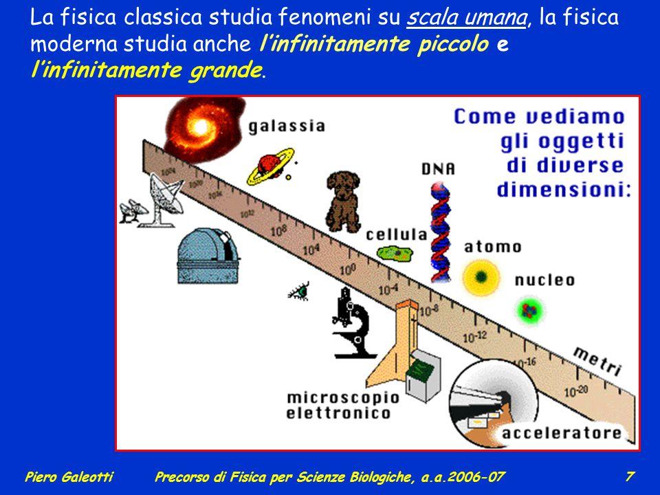 La fisica classica studia fenomeni su scala umana, la fisica moderna studia anche l'infinitamente piccolo e l'infinitamente grande.