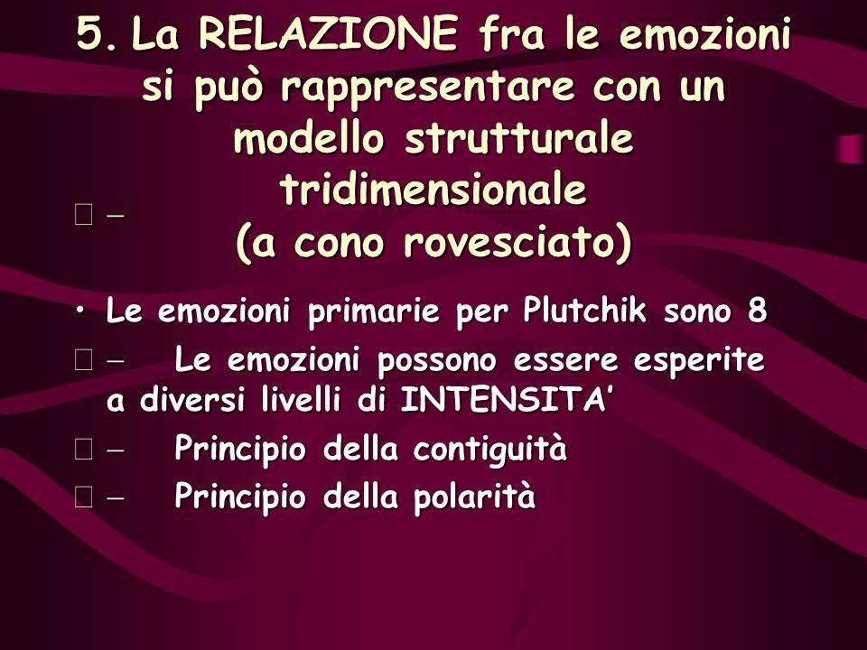 5. La RELAZIONE fra le emozioni si può rappresentare con un modello strutturale tridimensionale (a cono rovesciato)