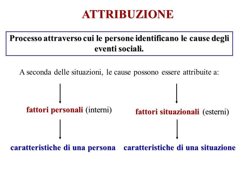 A seconda delle situazioni, le cause possono essere attribuite a:
