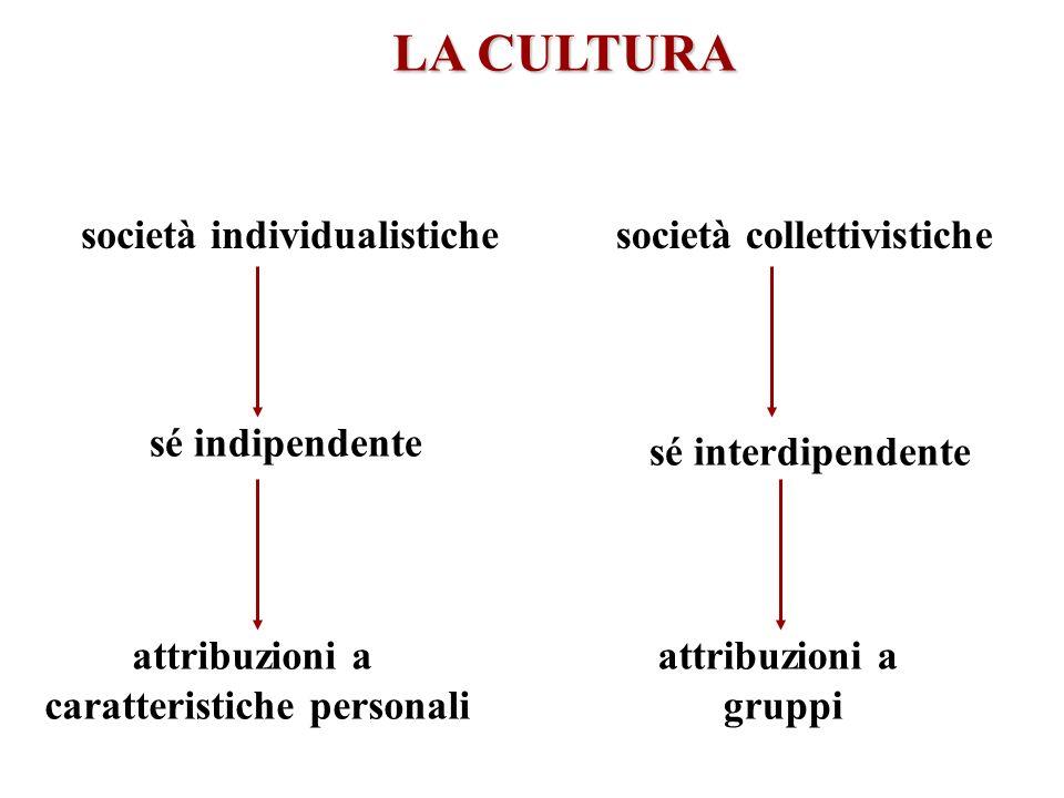 caratteristiche personali