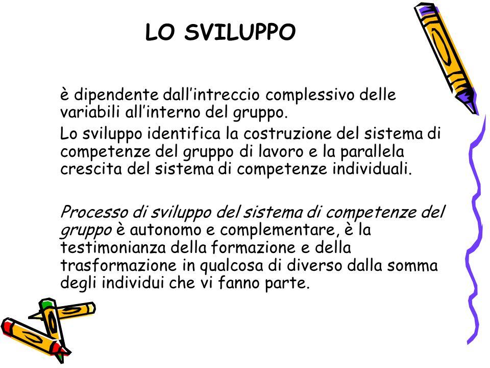 LO SVILUPPO è dipendente dall'intreccio complessivo delle variabili all'interno del gruppo.