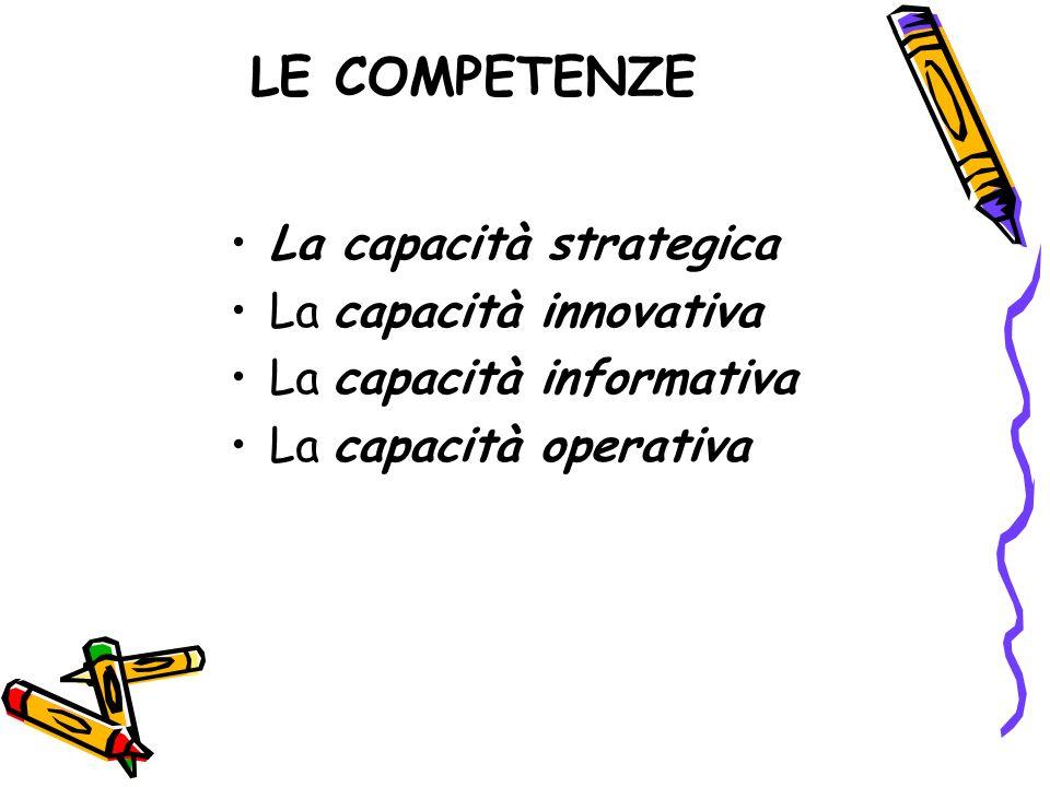 LE COMPETENZE La capacità strategica La capacità innovativa