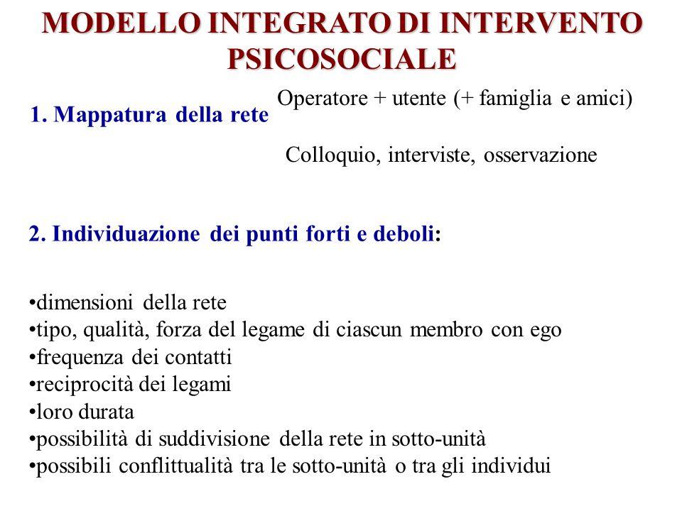 MODELLO INTEGRATO DI INTERVENTO PSICOSOCIALE