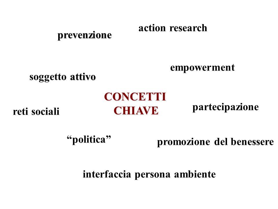 CONCETTI CHIAVE action research prevenzione empowerment