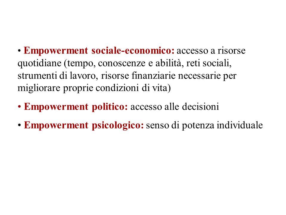 Empowerment politico: accesso alle decisioni