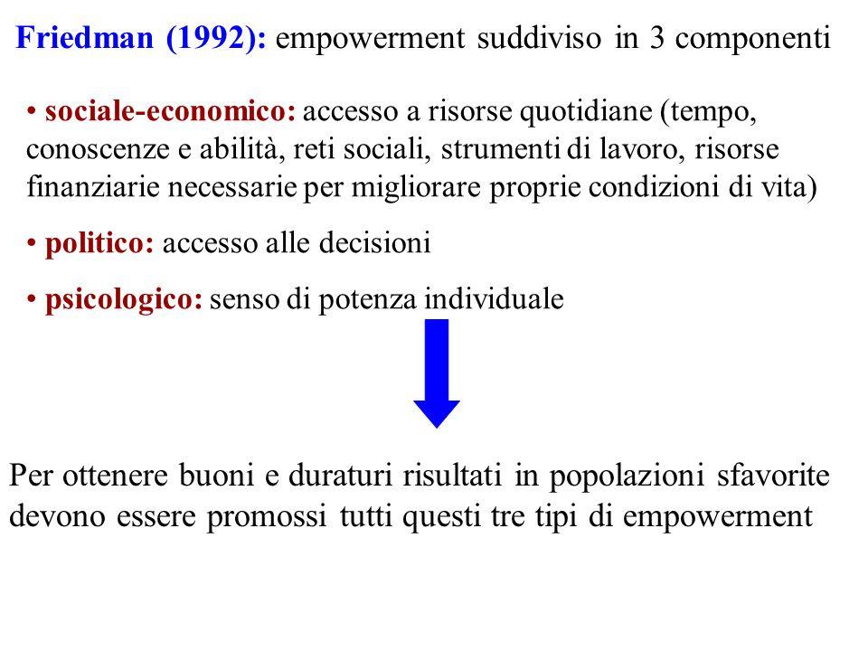 Friedman (1992): empowerment suddiviso in 3 componenti