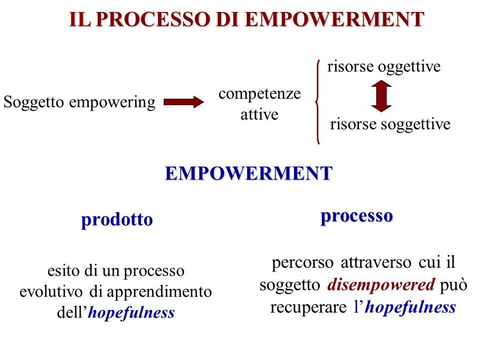 esito di un processo evolutivo di apprendimento dell'hopefulness