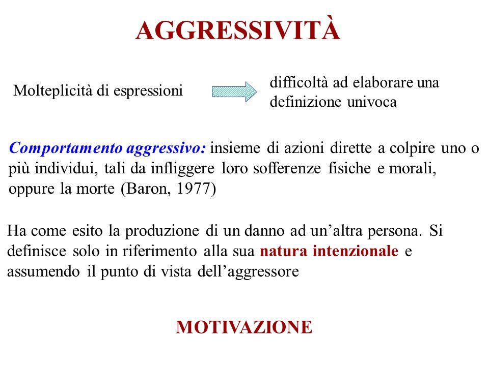 AGGRESSIVITÀ MOTIVAZIONE