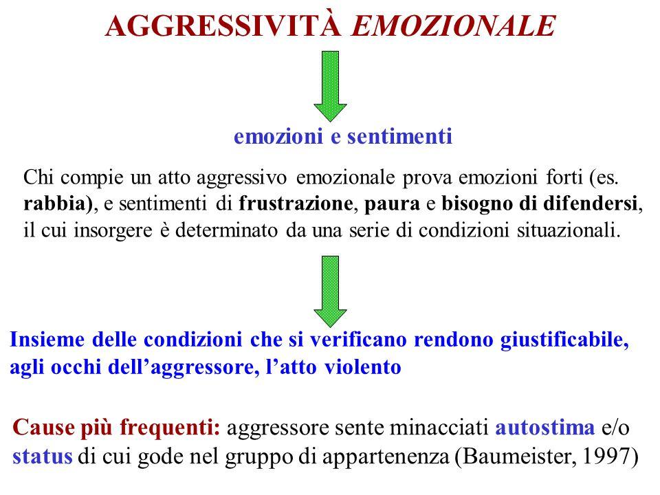 AGGRESSIVITÀ EMOZIONALE