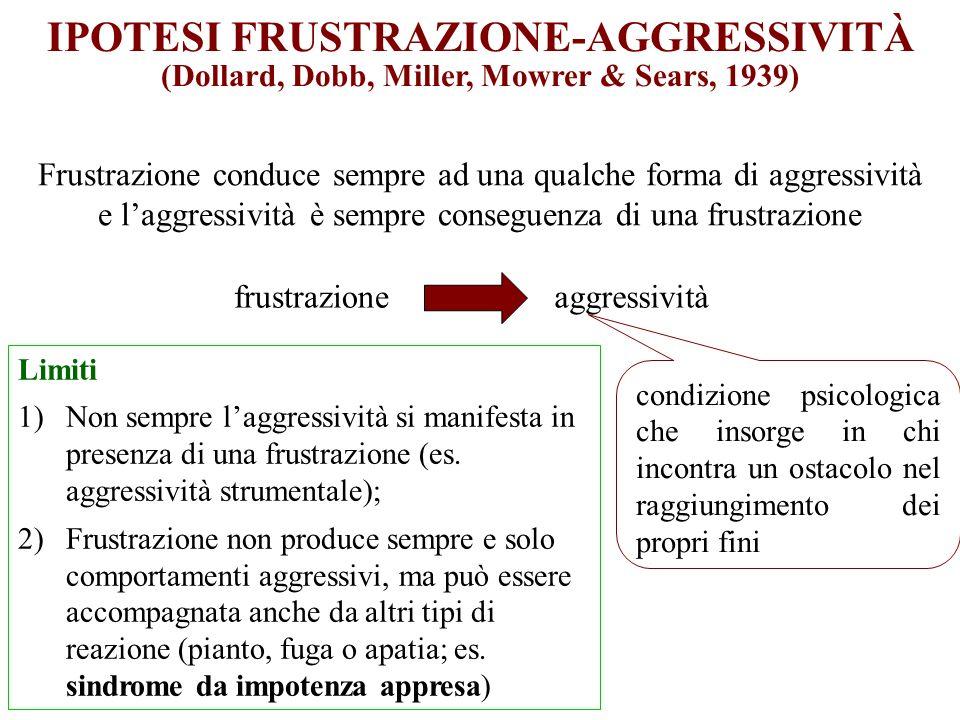 IPOTESI FRUSTRAZIONE-AGGRESSIVITÀ
