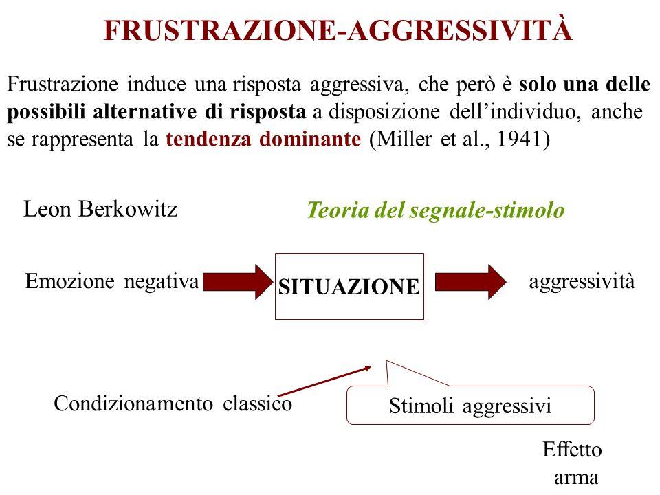 FRUSTRAZIONE-AGGRESSIVITÀ Teoria del segnale-stimolo