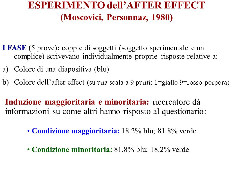 ESPERIMENTO dell'AFTER EFFECT (Moscovici, Personnaz, 1980)