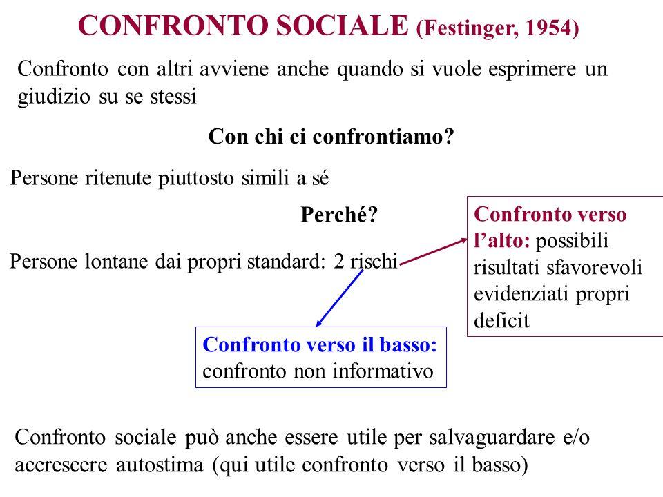 CONFRONTO SOCIALE (Festinger, 1954) Con chi ci confrontiamo