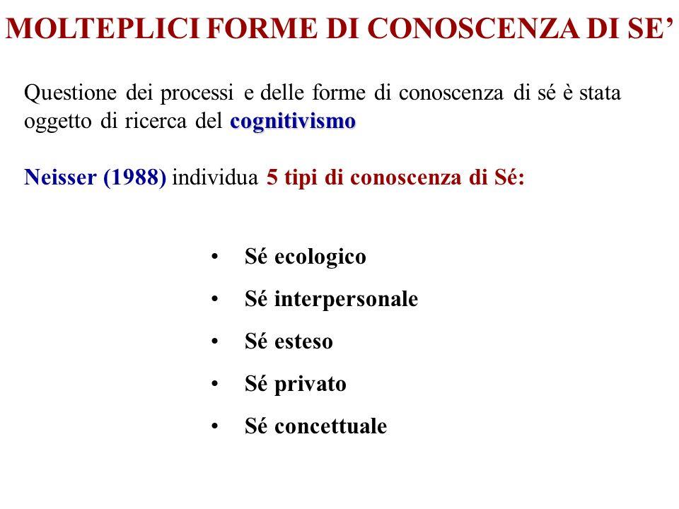 MOLTEPLICI FORME DI CONOSCENZA DI SE'
