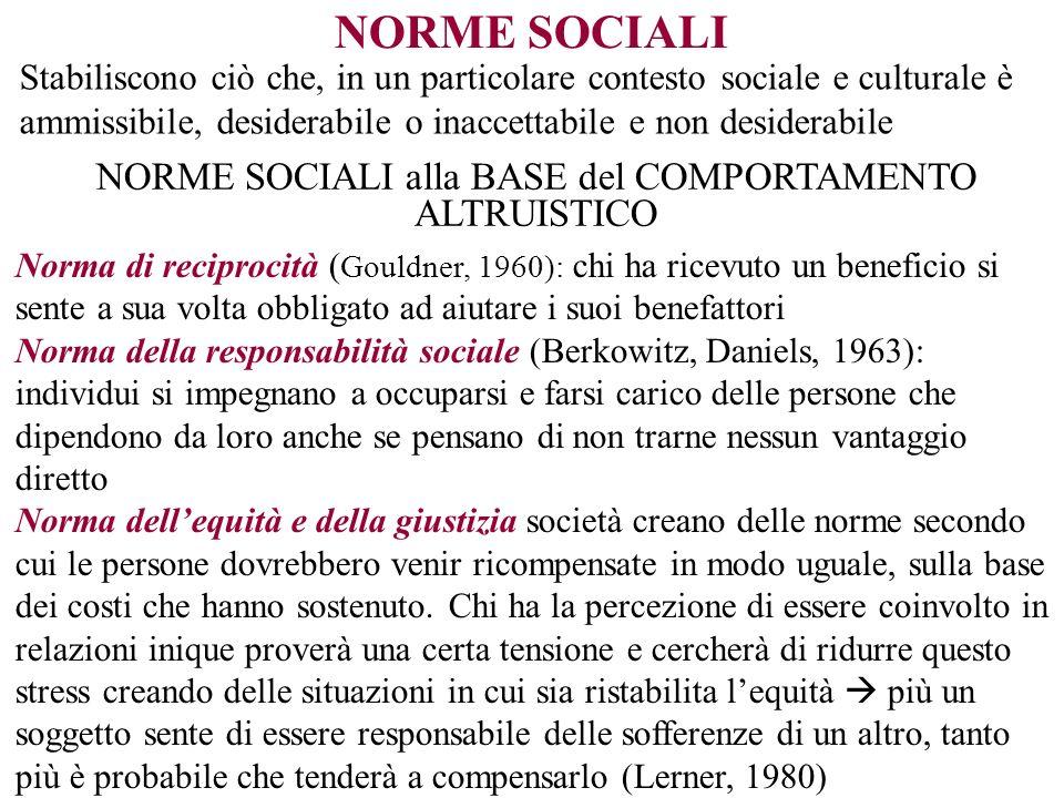 NORME SOCIALI alla BASE del COMPORTAMENTO ALTRUISTICO