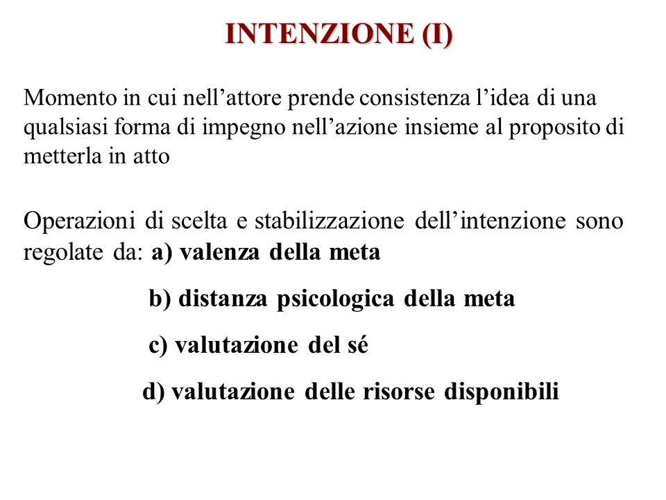 INTENZIONE (I)