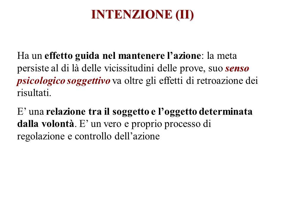 INTENZIONE (II)