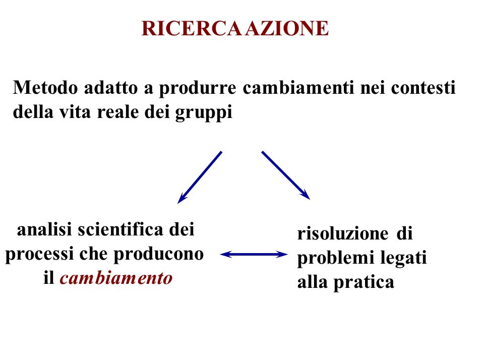 analisi scientifica dei processi che producono