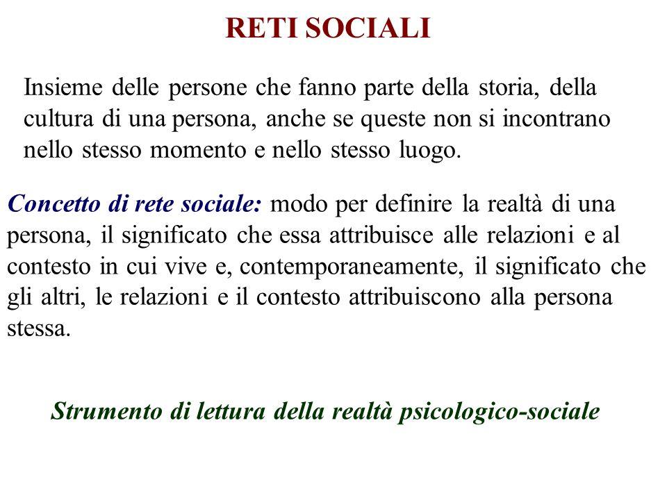 Strumento di lettura della realtà psicologico-sociale