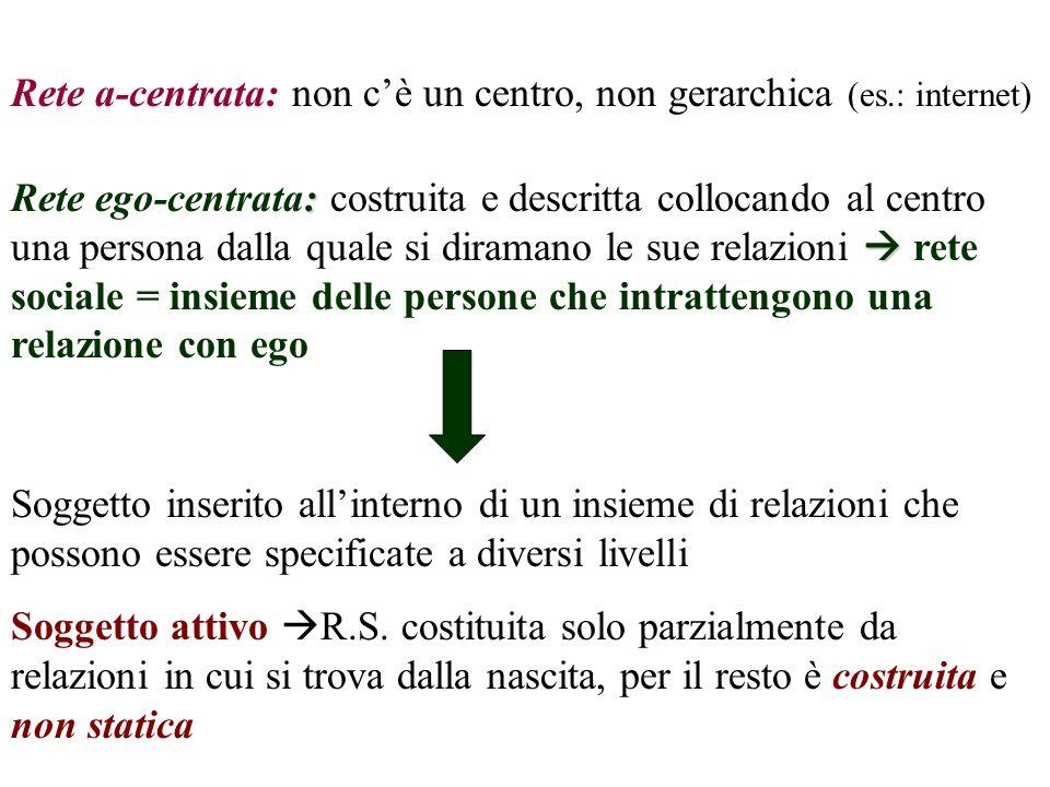 Rete a-centrata: non c'è un centro, non gerarchica (es.: internet)