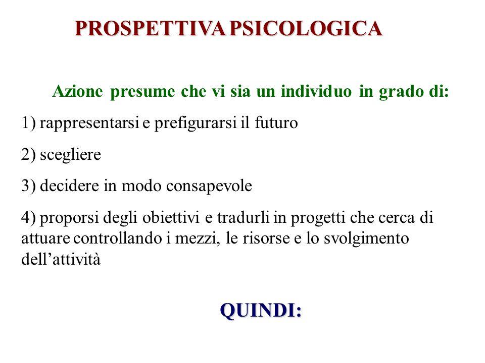 PROSPETTIVA PSICOLOGICA