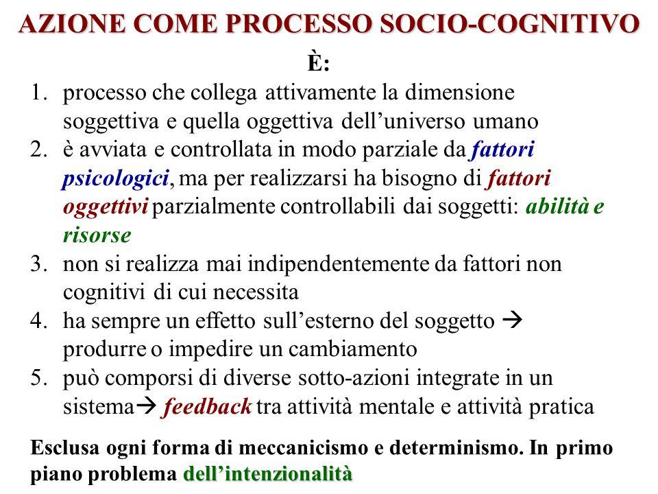AZIONE COME PROCESSO SOCIO-COGNITIVO