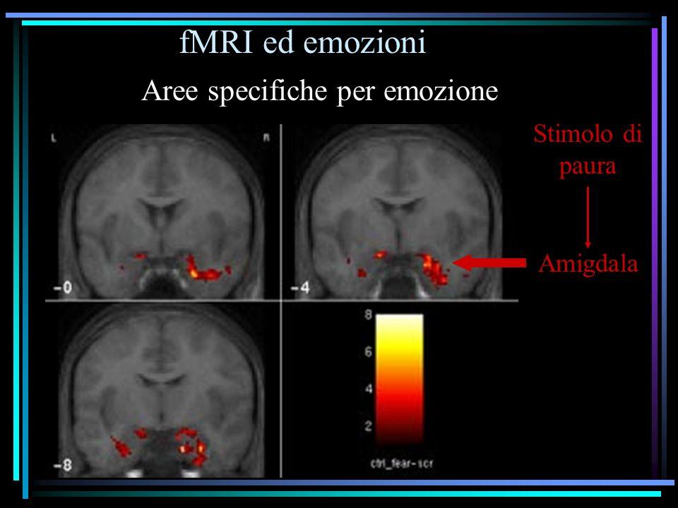 Aree specifiche per emozione