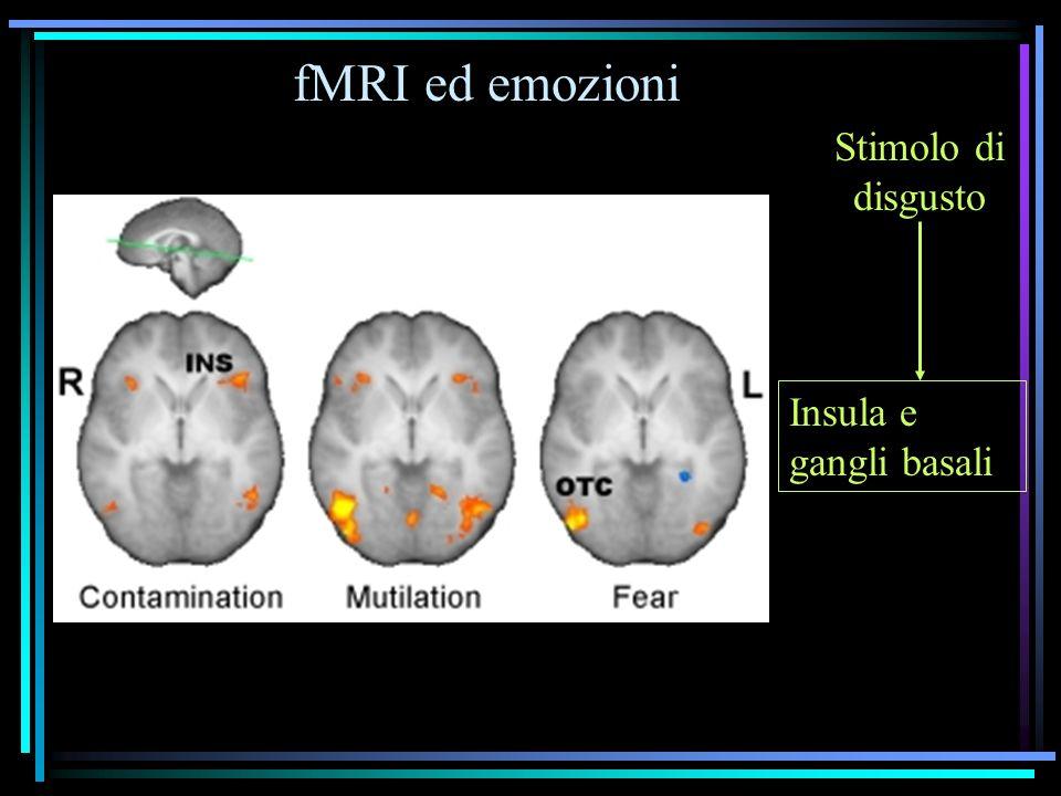 fMRI ed emozioni Stimolo di disgusto Insula e gangli basali