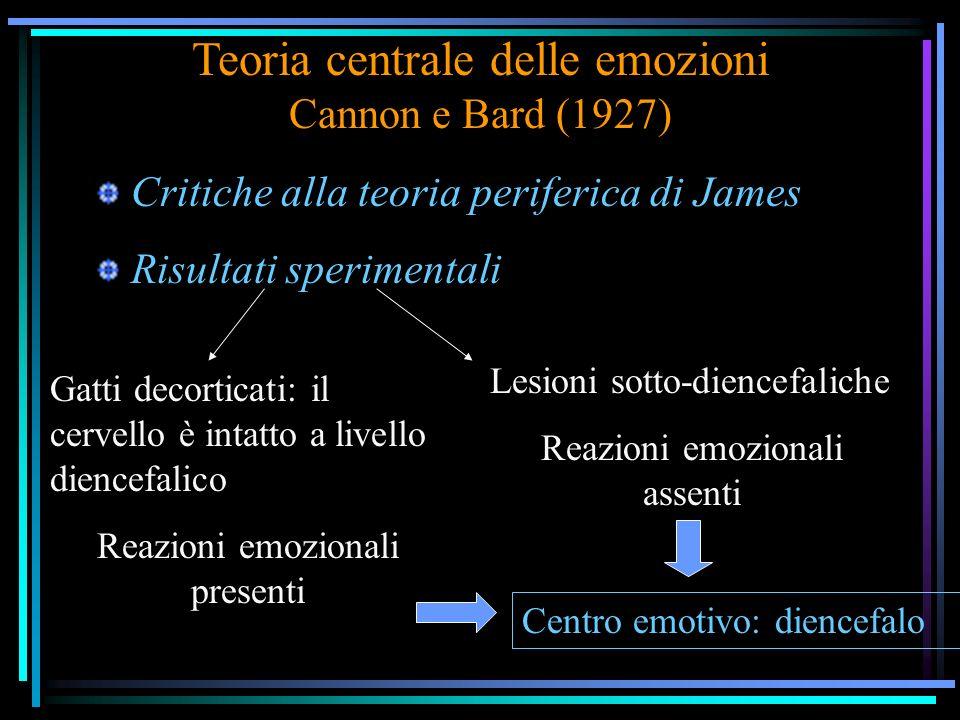 Teoria centrale delle emozioni Cannon e Bard (1927)