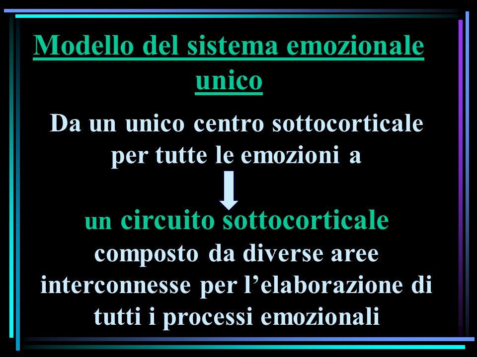 Modello del sistema emozionale unico