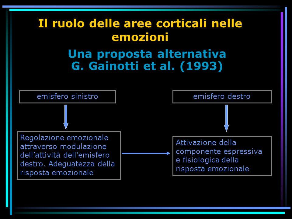 Il ruolo delle aree corticali nelle emozioni Una proposta alternativa