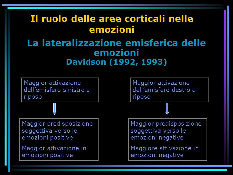 Il ruolo delle aree corticali nelle emozioni