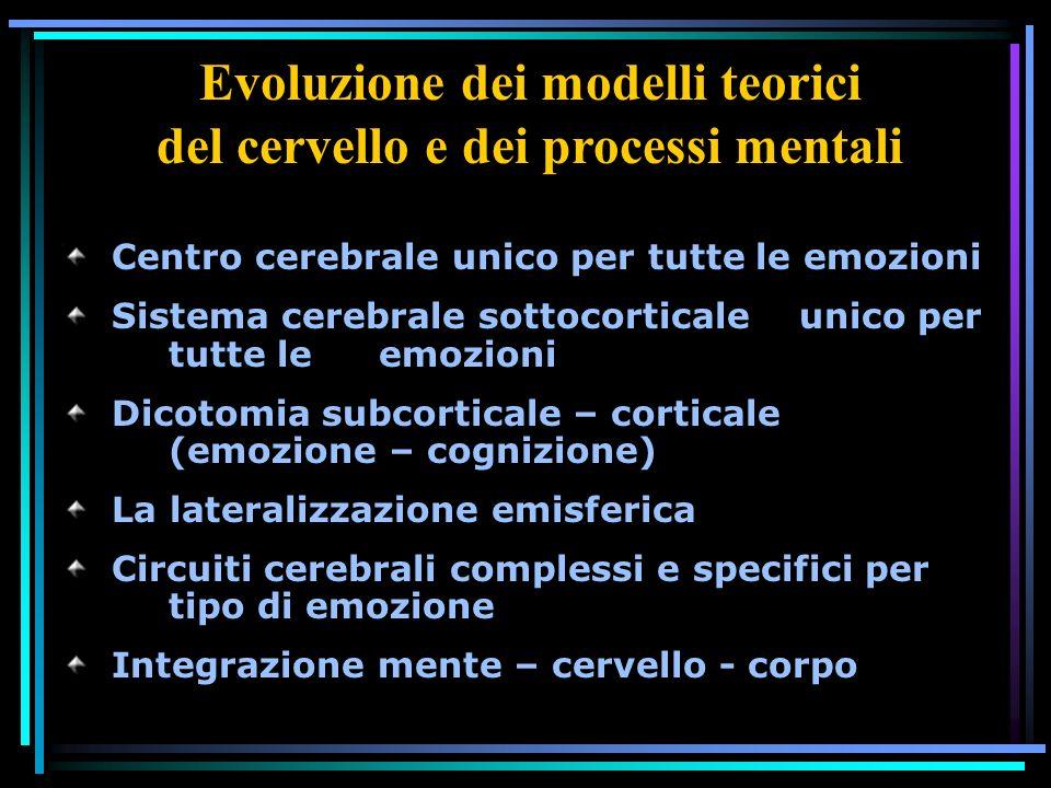 Evoluzione dei modelli teorici del cervello e dei processi mentali