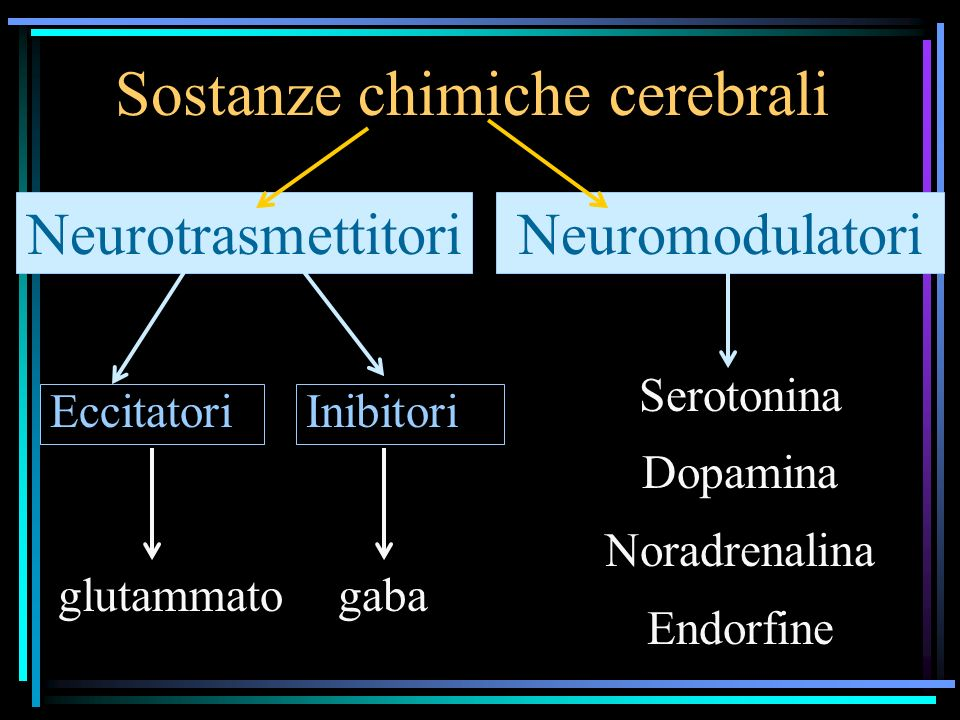 Sostanze chimiche cerebrali