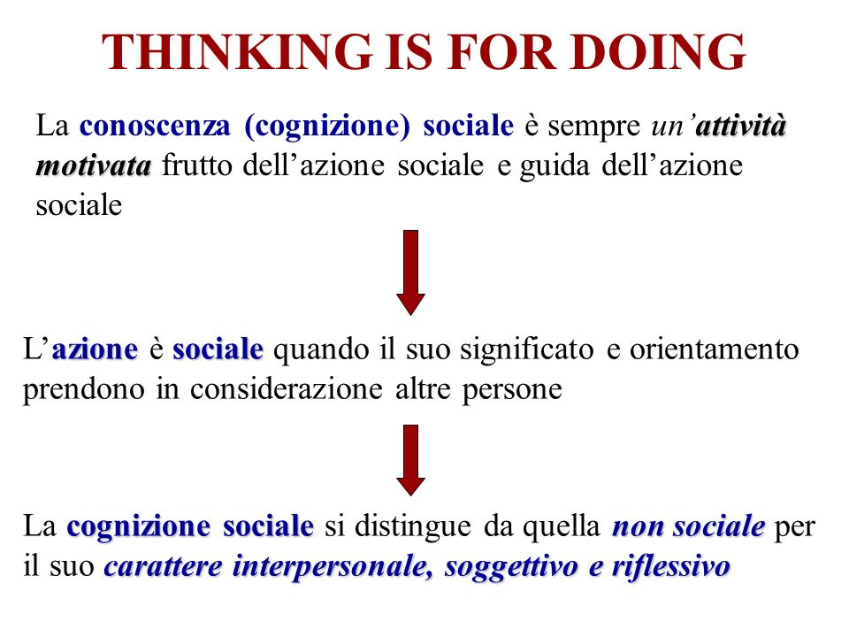 THINKING IS FOR DOING La conoscenza (cognizione) sociale è sempre un'attività motivata frutto dell'azione sociale e guida dell'azione sociale.