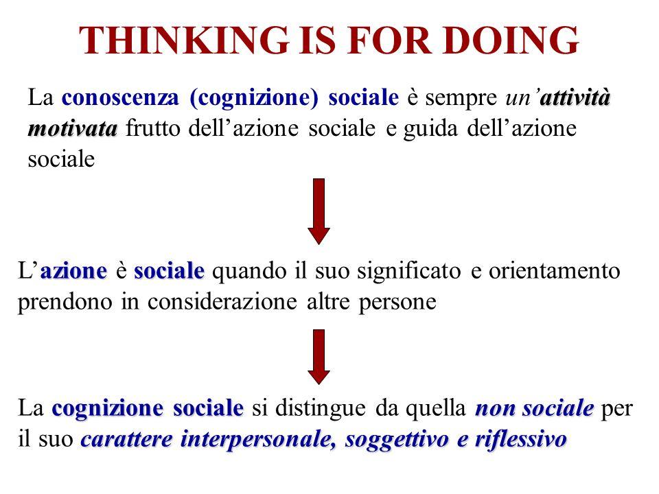 THINKING IS FOR DOINGLa conoscenza (cognizione) sociale è sempre un'attività motivata frutto dell'azione sociale e guida dell'azione sociale.