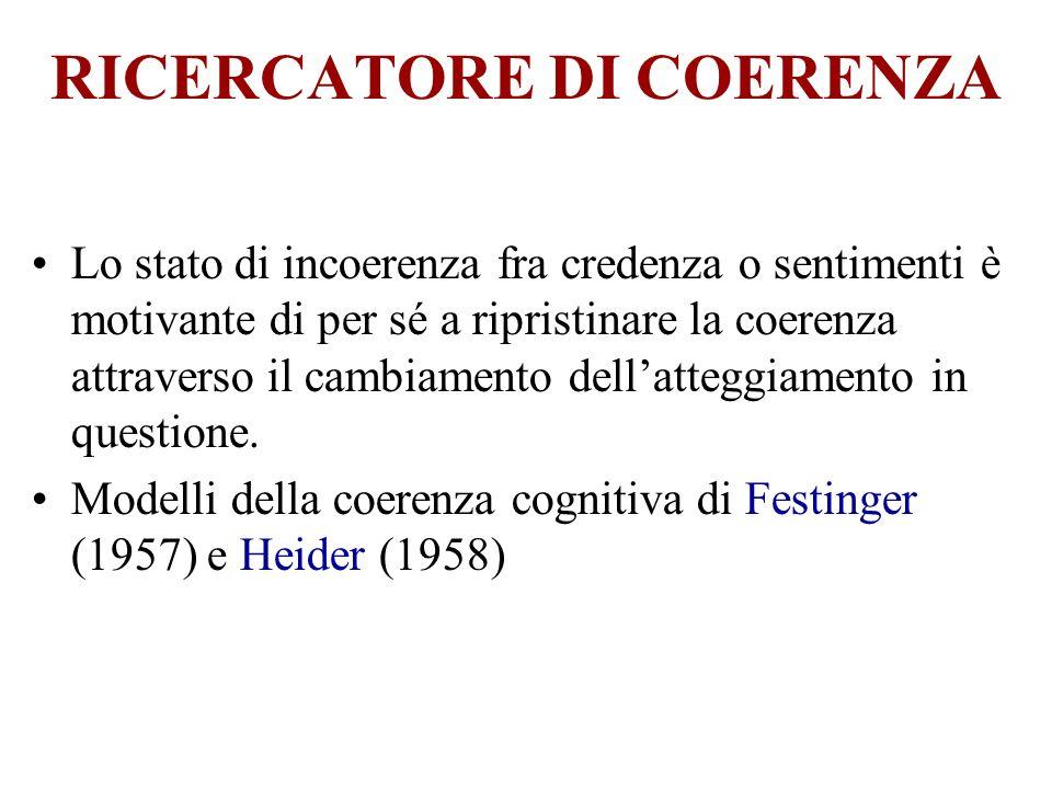 RICERCATORE DI COERENZA