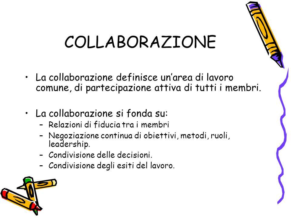 COLLABORAZIONE La collaborazione definisce un'area di lavoro comune, di partecipazione attiva di tutti i membri.