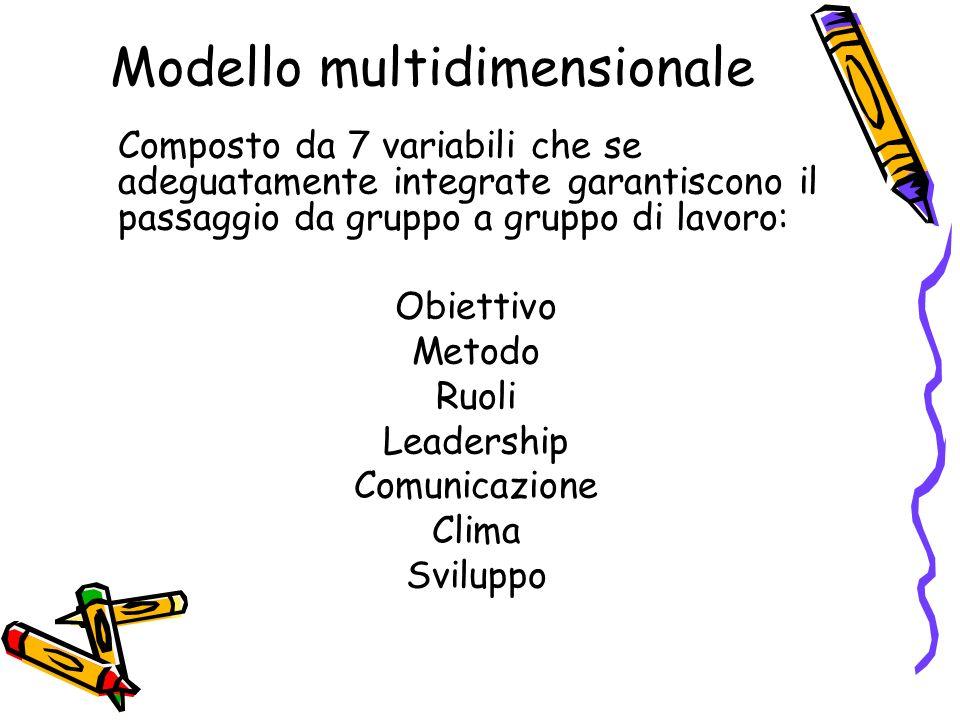 Modello multidimensionale