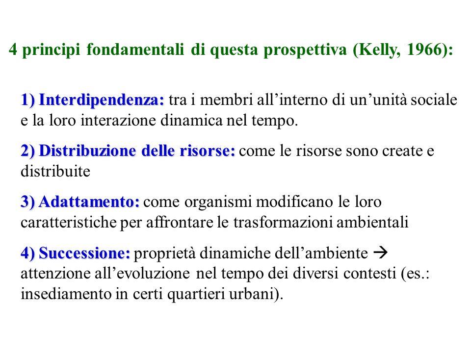 4 principi fondamentali di questa prospettiva (Kelly, 1966):