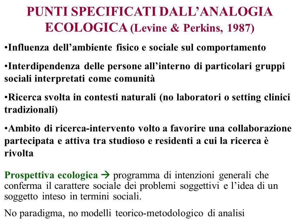 PUNTI SPECIFICATI DALL'ANALOGIA ECOLOGICA (Levine & Perkins, 1987)
